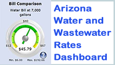 Arizona Water and Wastewater Rates Dashboard